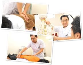 山田接骨院の段階的診療法についてのイメージ